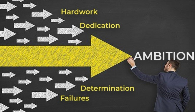 Describe an ambition that you have for long time.